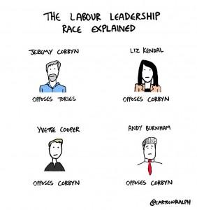 labour leaddership