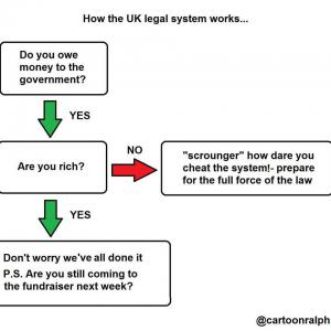 uk legal system